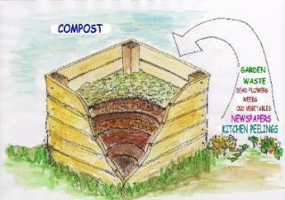 Soil Principle : Soil and Seed Composting