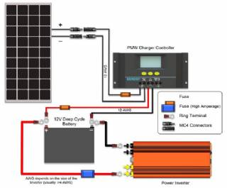 Solar Energy Systems - Solar Charge Controller